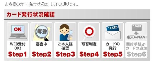 楽天カード審査・発行状況確認の画面イメージ